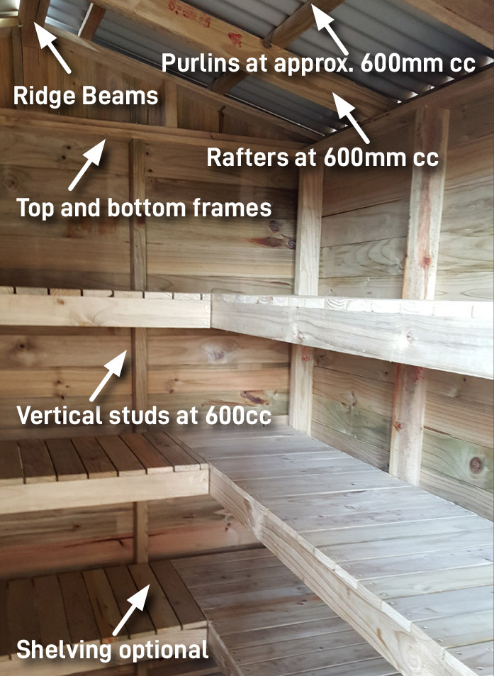 Interior options for wendy houses and quality checks